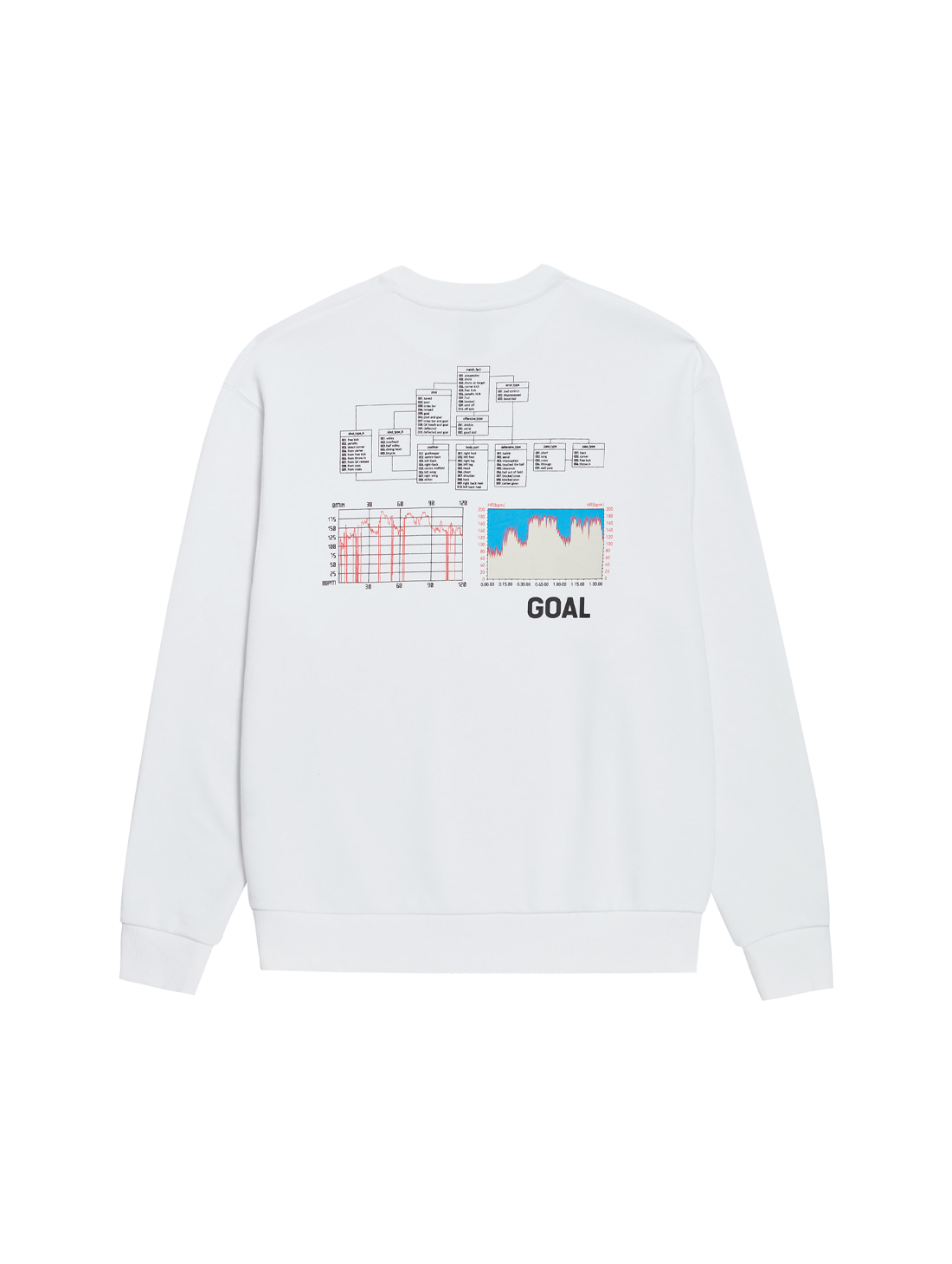 PULSE GRAPHIC SWEATSHIRT - WHITE